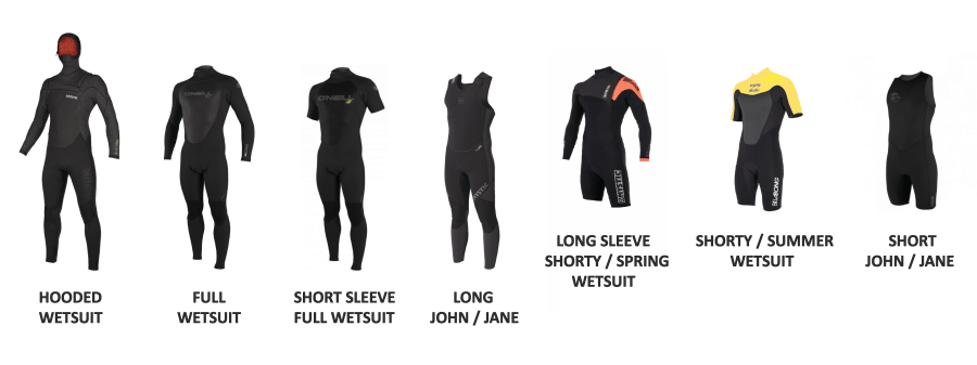 Wetsuit-Buying-Guide-Types-of-Wetsuit-thewaveshack.com-3-resized-min