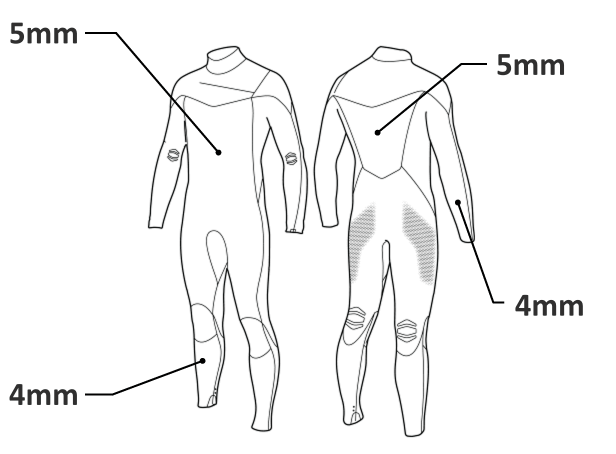 Wetsuit-Buying-Guide-Wetsuit-Thickness-Explained-thewaveshack.com-1-min