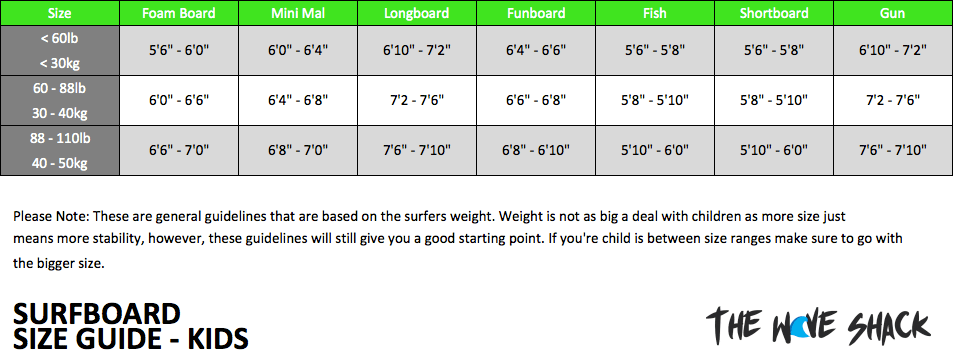 surfboard-buying-guide-size-chart-kids