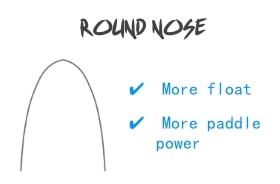 types-of-surfboard-noses-and-tails-round-nose