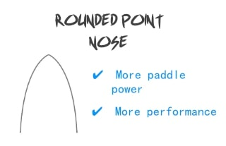 types-of-surfboard-noses-and-tails-rounded-point-nose