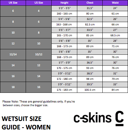 C-skins-Wetsuit-Size-Charts-Women-thewaveshack.com-min