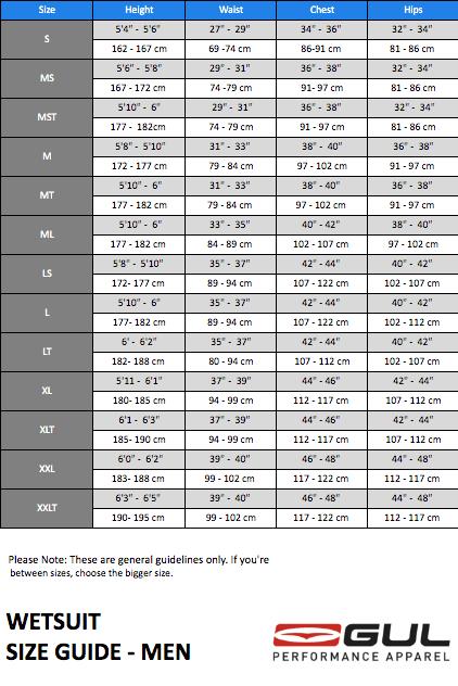 GUL-Wetsuit-Size-Charts-Men-thewaveshack.com-min