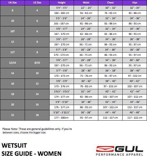 GUL-Wetsuit-Size-Charts-Women-thewaveshack.com-min
