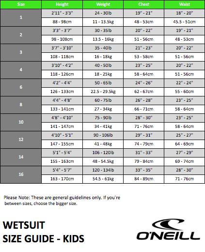 Oneill-Wetsuit-Size-Charts-Kids-thewaveshack.com-min