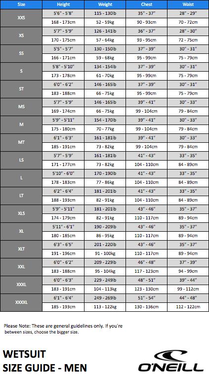 Oneill-Wetsuit-Size-Charts-Men-thewaveshack.com-min