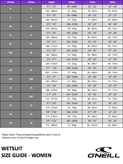 O Neill Wetsuit Size Chart Thewaveshack Com