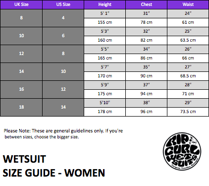 Rip-Curl-Wetsuit-Size-Charts-Women-thewaveshack.com-min