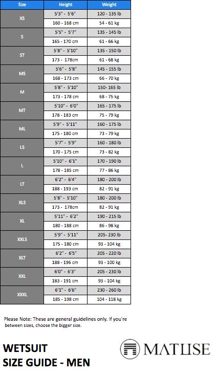 Matuse-Wetsuit-Size-Chart-Men-thewaveshack.com-min