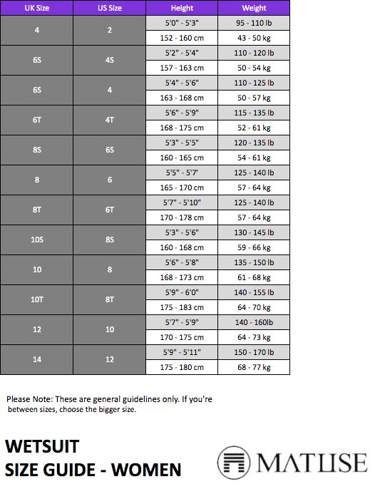 Matuse-Wetsuit-Size-Chart-Women-thewaveshack.com-min