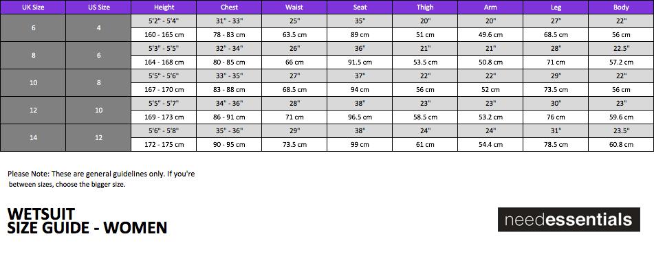 NeedEssentials-Wetsuit-Size-Chart-Women-thewaveshack.com-min