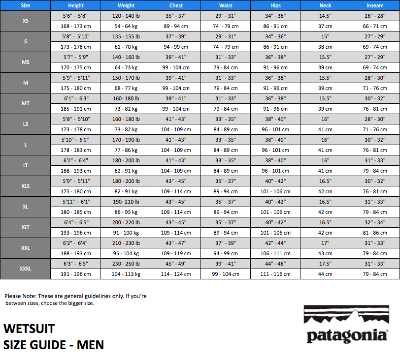 Patagonia-Wetsuit-Size-Chart-Men-thewaveshack.com-min