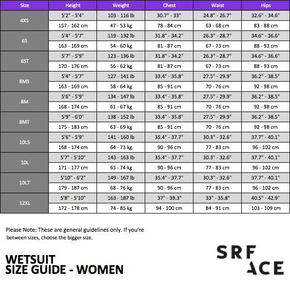 SRFACE-Wetsuit-Size-Chart-Women-thewaveshack.com-min