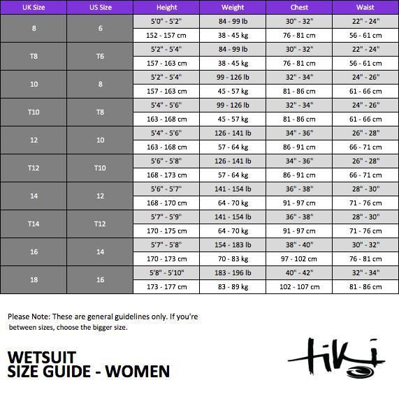 Tiki-Wetsuit-Size-Chart-Women-thewaveshack.com-min